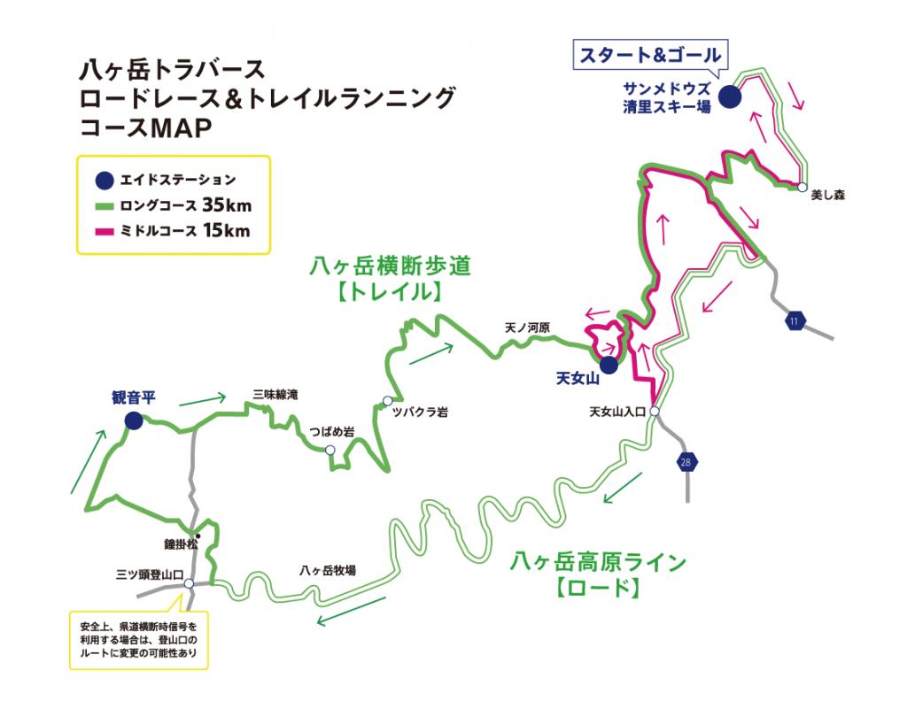 y_traverse_map