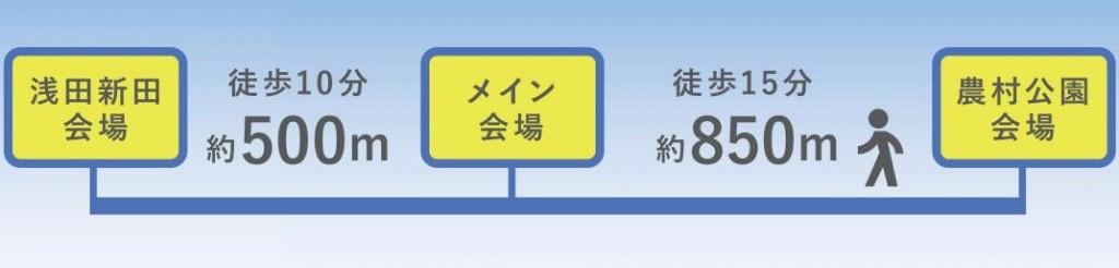 kakukaijou kyori